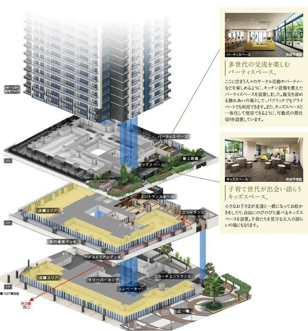 シティタワー所沢クラッシィ 共用空間図