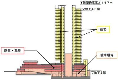 十条駅西口地区第一種市街地再開発事業 断面図