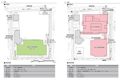 東京医科大学新大学病院棟 配置図