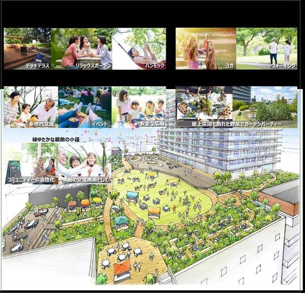 蔵前一丁目開発事業 コンセプトイメージ