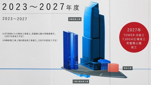 東京駅前常盤橋プロジェクト 2023〜2027年度