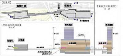 (仮称)横浜駅西口駅ビル計画の配置図・断面図