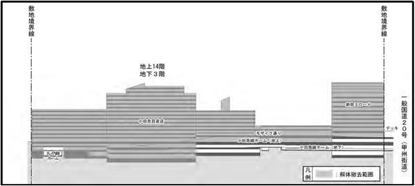 (仮称)新宿駅西口地区開発事業 既存建築物の状況(断面図)