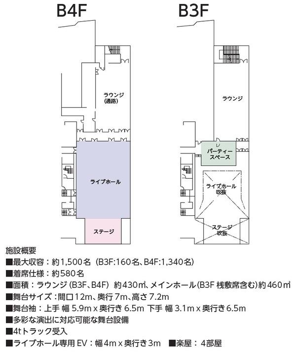 (仮称)歌舞伎町一丁目地区開発計画 LIVE HALL平面図