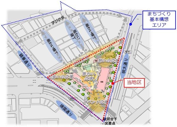 神田小川町三丁目西部南地区第一種市街地再開発事業 まちづくりのイメージ