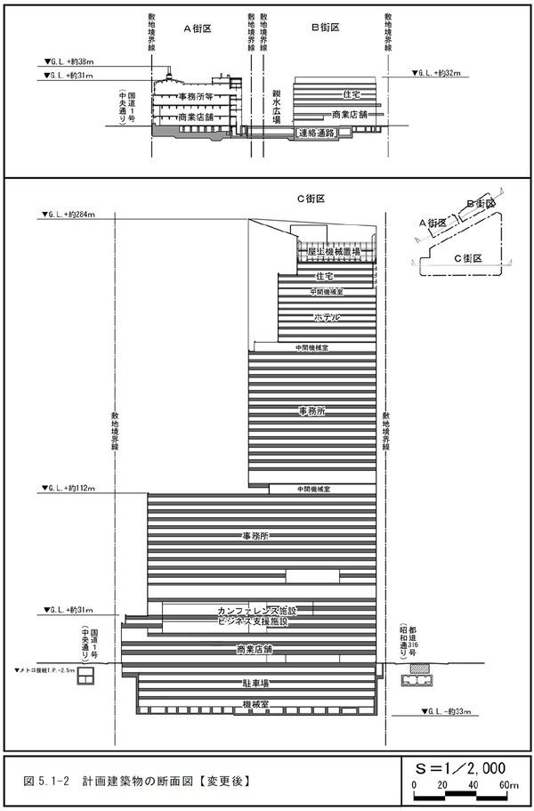 (仮称)日本橋一丁目中地区再開発計画 断面図