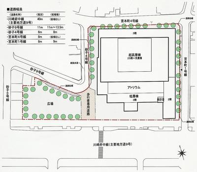 川崎市新本庁舎整備事業 土地利用の計画図