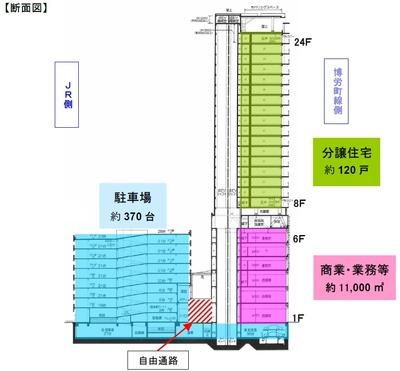 (仮称)小倉駅南口東地区第一種市街地再開発事業ビル 断面図