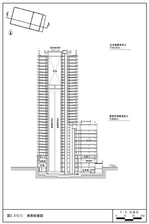 浜松町一丁目地区第一種市街地再開発事業の断面図