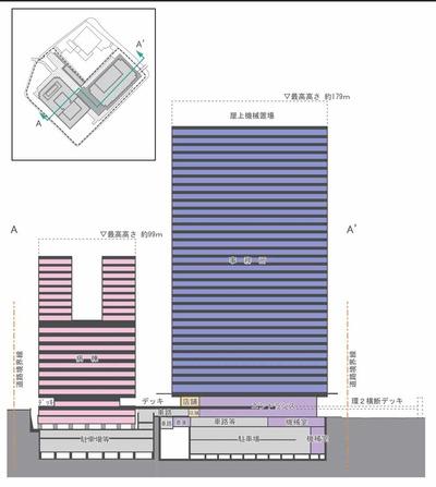 新虎の門病院 断面図