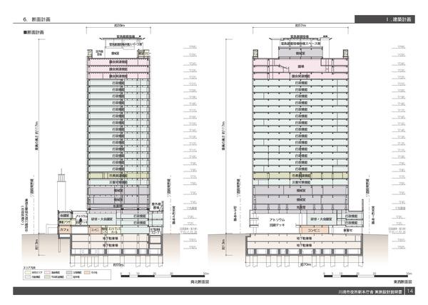 川崎市新本庁舎整備事業 断面図