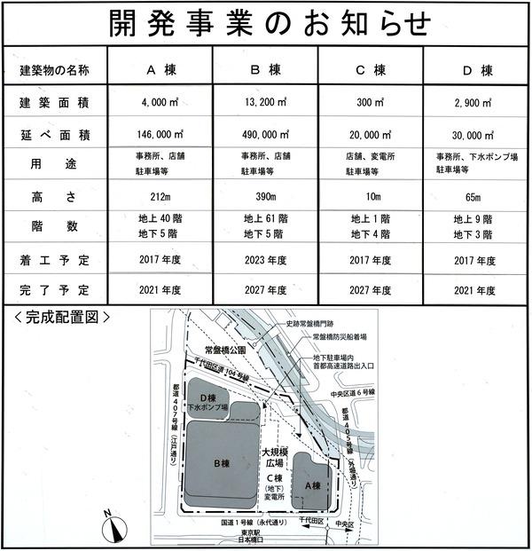 TOKYO TORCH(トウキョウ トーチ) 開発事業のお知らせ