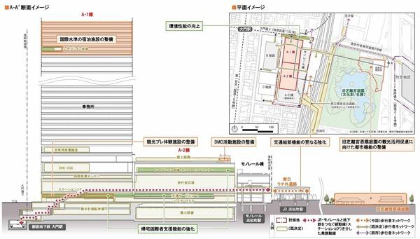 浜松町二丁目4地区 施設構成及び敷地外貢献の内容