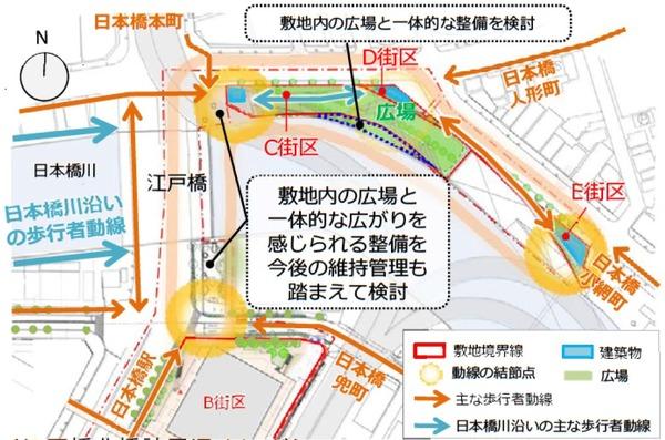 日本橋一丁目東地区第一種市街地再開発事業 江戸橋北橋詰周辺イメージ