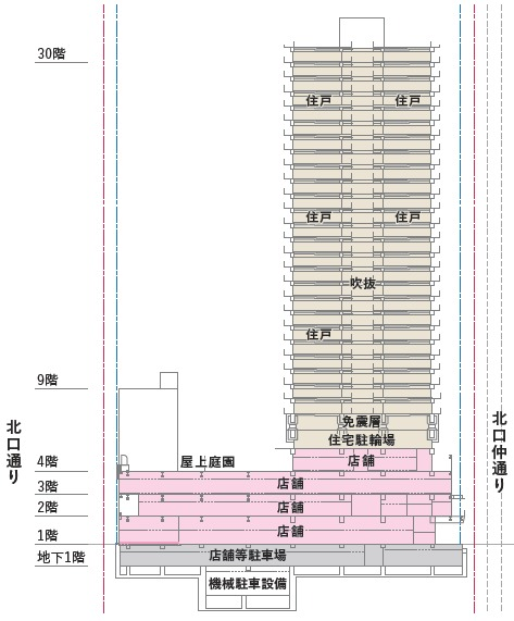 JR小岩駅北口地区第一種市街地再開発事業 断面図