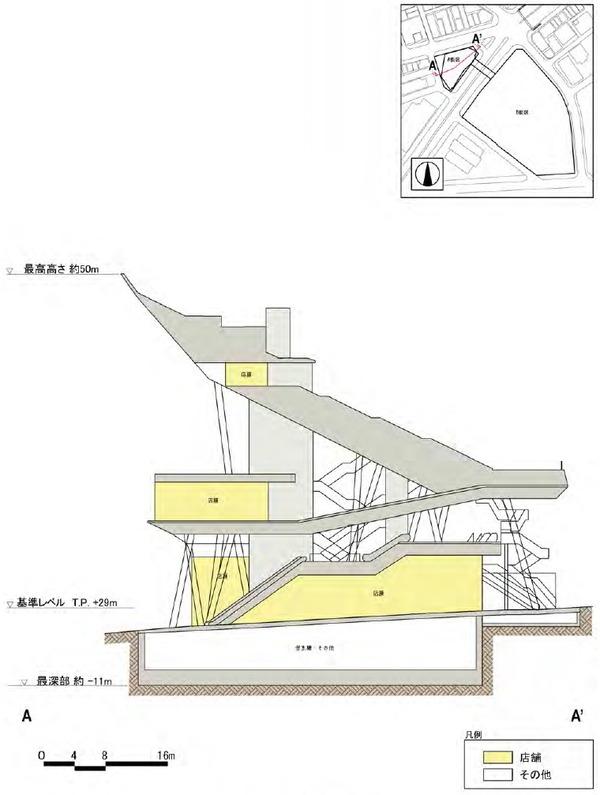 (仮称)渋谷二丁目西地区第一種市街地再開発事業 A街区 断面図