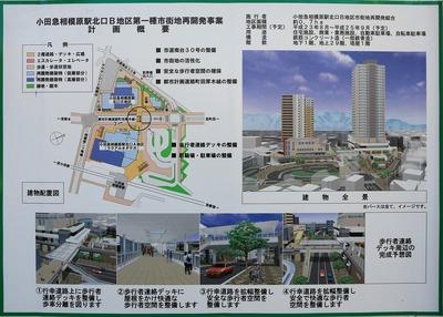 小田急相模原駅北口B地区第一種市街地再開発事業 計画概要