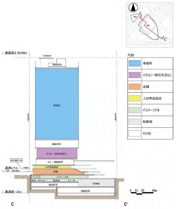 (仮称)渋谷二丁目西地区第一種市街地再開発事業 B街区 断面図
