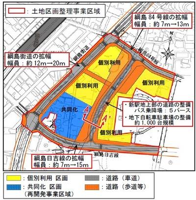 新綱島駅周辺地区土地区画整理事業
