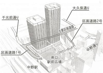 中野二丁目地区市街地再開発のイメージ図