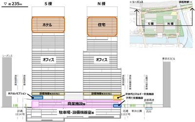 (仮称)芝浦一丁目計画 計画断面イメージ