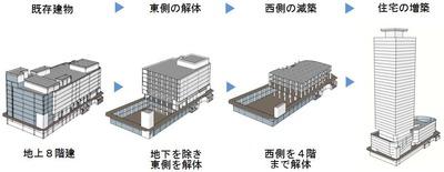 Brillia Tower 西新 減築・増築の概要