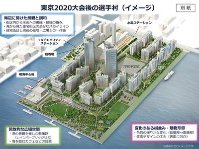 東京2020大会後の選手村のイメージ図
