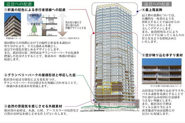 (仮称)南町田グランベリーパーク駅前マンション計画 立面図