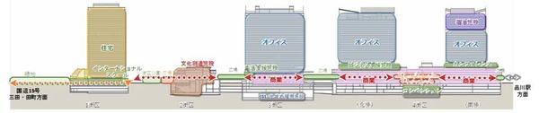 品川開発プロジェクト(第�期)