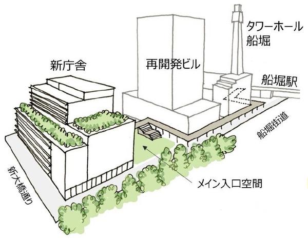 江戸川区新庁舎 低層庁舎イメージ