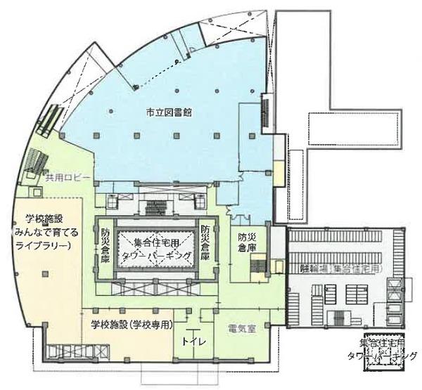 もと淀川区役所跡地等活用事業 2階平面図