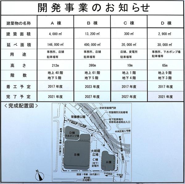 TOKYO TORCH 開発事業のお知らせ