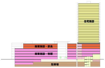 南小岩七丁目地区の断面図(案)