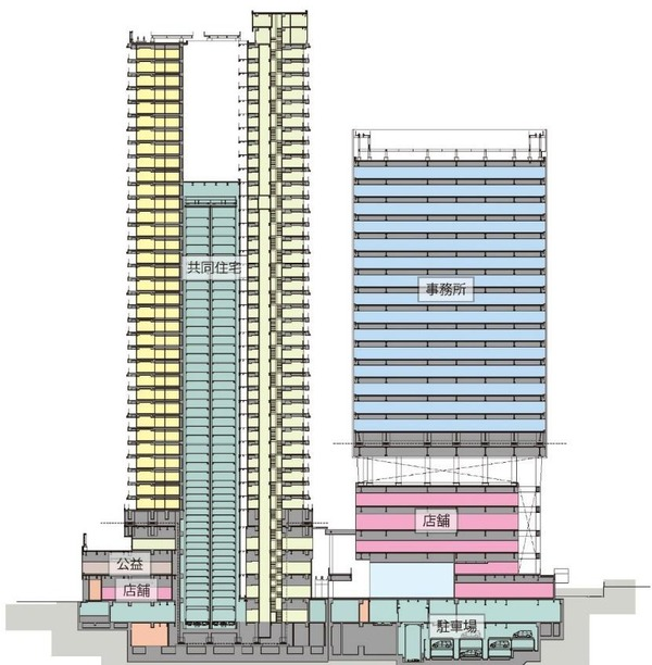 中野二丁目地区第一種市街地再開発事業 断面図