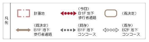TOKYO TORCH 配置図