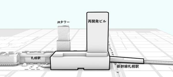 札幌駅交流拠点北5西1・西2地区市街地再開発 配置図