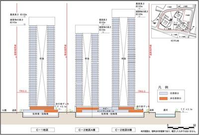 (仮称)東高島駅北地区 C地区棟計画 断面図