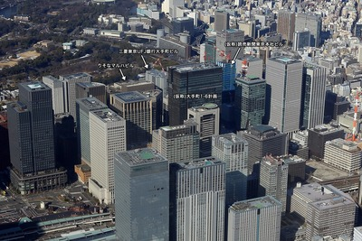 大手町方面の超高層ビル群の空撮
