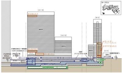渋谷駅桜丘口地区再開発計画の断面図