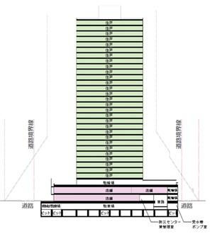 千住一丁目地区第一種市街地再開発事業 断面図