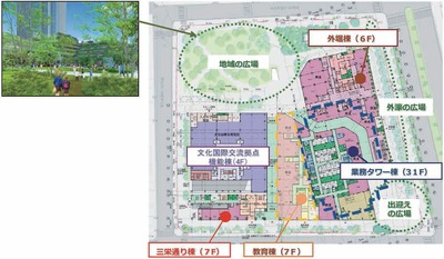 四谷駅前地区再開発の配置図
