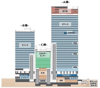 豊洲二丁目駅前地区第一種市街地再開発事業 用途構成図
