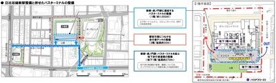 虎ノ門駅南地区地区計画 バスターミナル