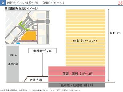 本厚木駅南口地区第一種市街地再開発事業 断面図