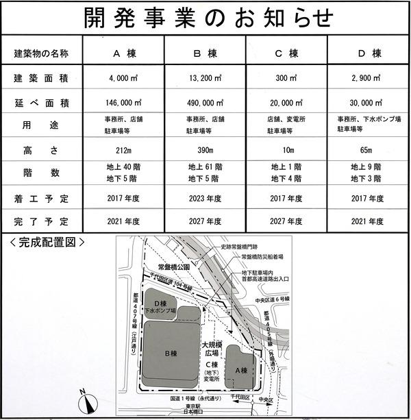 東京駅前常盤橋プロジェクト  開発事業のお知らせ
