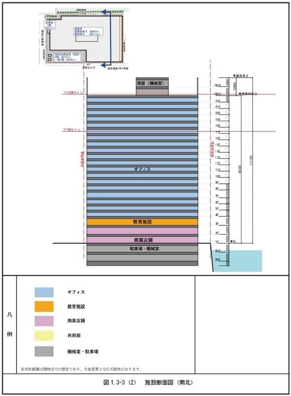 (仮称)横浜市中区海岸通計画 施設断面図(南北)