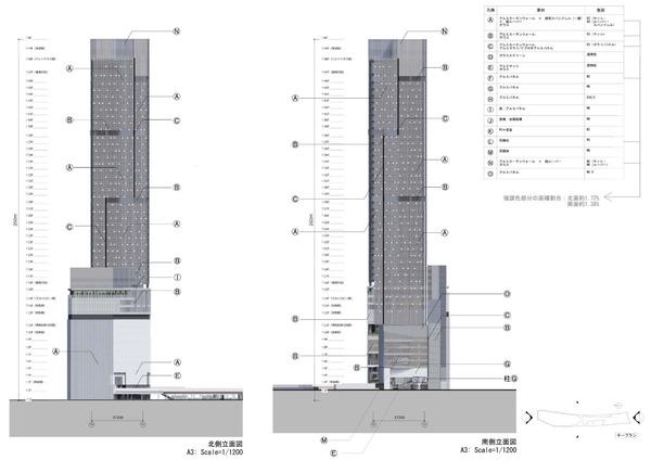 (仮称)新宿駅西口地区開発計画 北側・南側立面図
