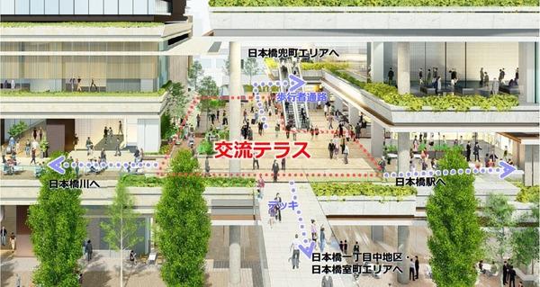 日本橋一丁目東地区第一種市街地再開発事業 デッキ・交流テラスイメージ