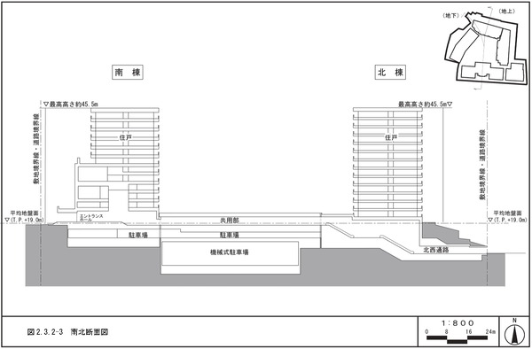 (仮称)三田一丁目計画 南北断面図