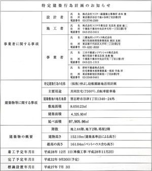 津田沼 ザ・タワー 建築計画のお知らせ
